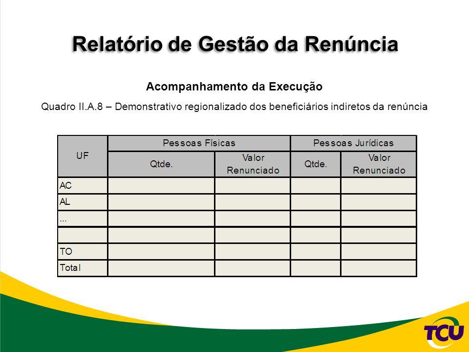 Relatório de Gestão da Renúncia Acompanhamento da Execução Quadro II.A.8 – Demonstrativo regionalizado dos beneficiários indiretos da renúncia