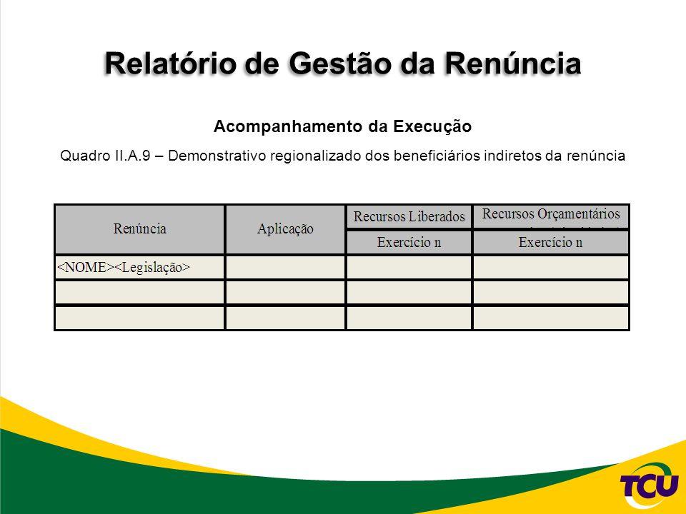Relatório de Gestão da Renúncia Acompanhamento da Execução Quadro II.A.9 – Demonstrativo regionalizado dos beneficiários indiretos da renúncia