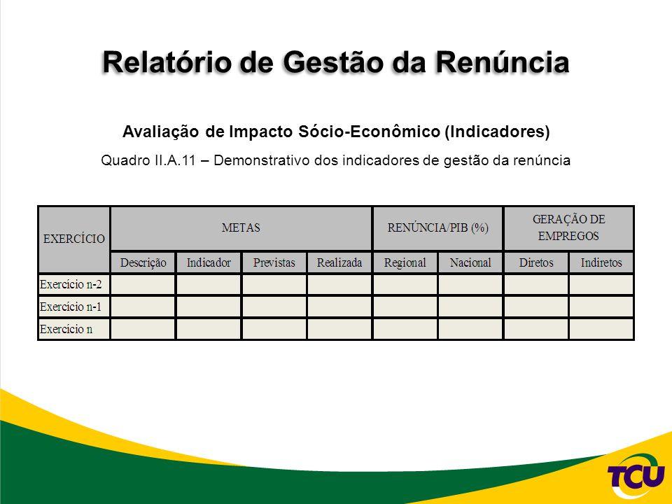 Relatório de Gestão da Renúncia Avaliação de Impacto Sócio-Econômico (Indicadores) Quadro II.A.11 – Demonstrativo dos indicadores de gestão da renúncia