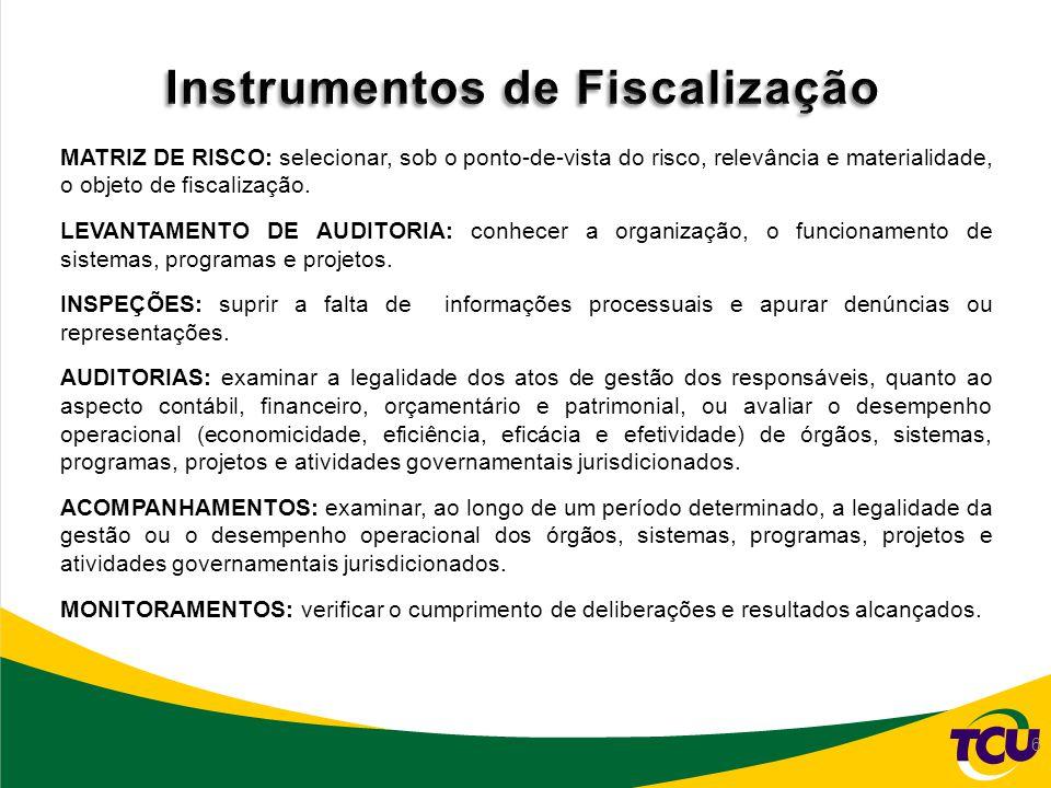 6 MATRIZ DE RISCO: selecionar, sob o ponto-de-vista do risco, relevância e materialidade, o objeto de fiscalização.
