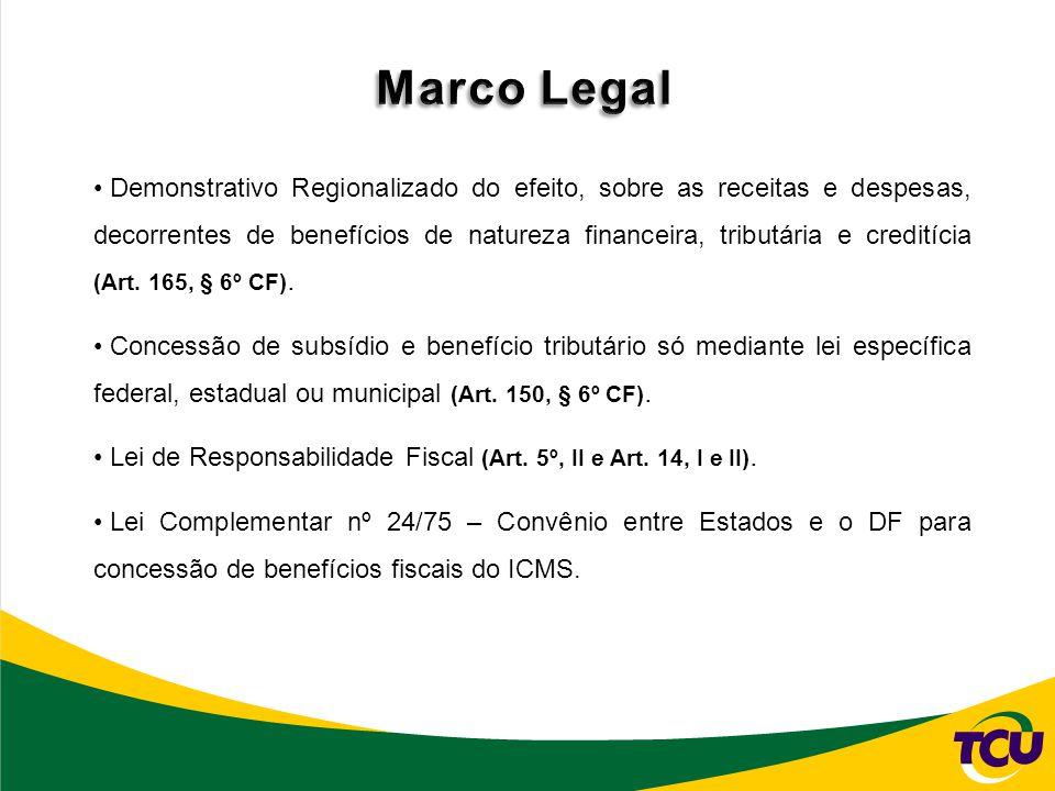 RELATÓRIO DE GESTÃO – UNIDADES JURISDICIONADAS GESTORAS DE RENÚNCIA MinistérioÓrgão/Entidade do Ministério Desenv.
