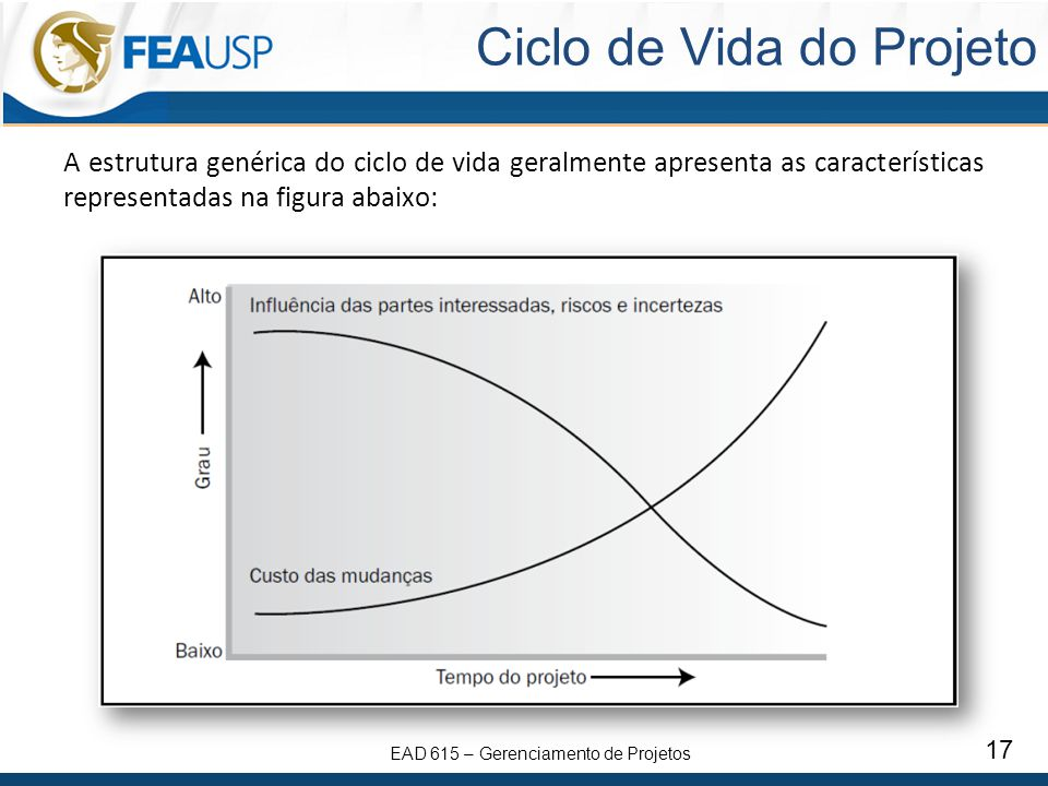 EAD 615 – Gerenciamento de Projetos 17 Ciclo de Vida do Projeto A estrutura genérica do ciclo de vida geralmente apresenta as características represen