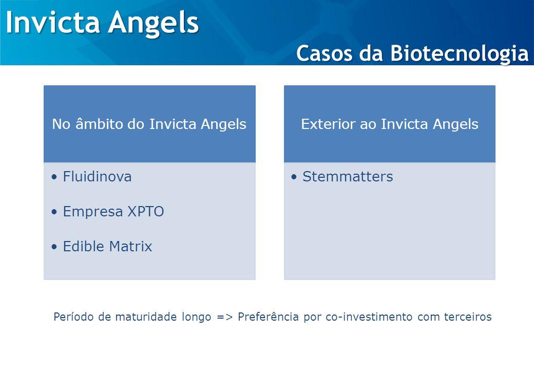 Invicta Angels Casos da Biotecnologia No âmbito do Invicta Angels Fluidinova Empresa XPTO Edible Matrix Exterior ao Invicta Angels Stemmatters Período de maturidade longo => Preferência por co-investimento com terceiros