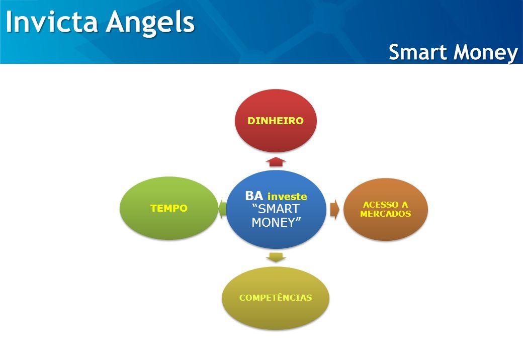 Invicta Angels Smart Money BA investe SMART MONEY DINHEIRO ACESSO A MERCADOS COMPETÊNCIAS TEMPO
