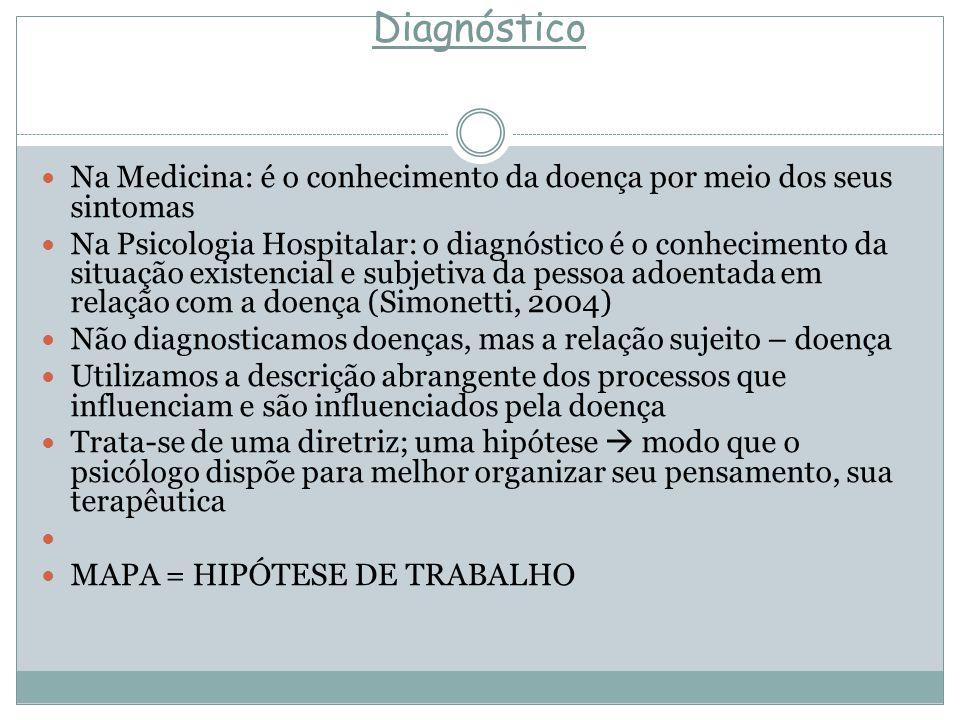 Diagnóstico Na Medicina: é o conhecimento da doença por meio dos seus sintomas Na Psicologia Hospitalar: o diagnóstico é o conhecimento da situação ex