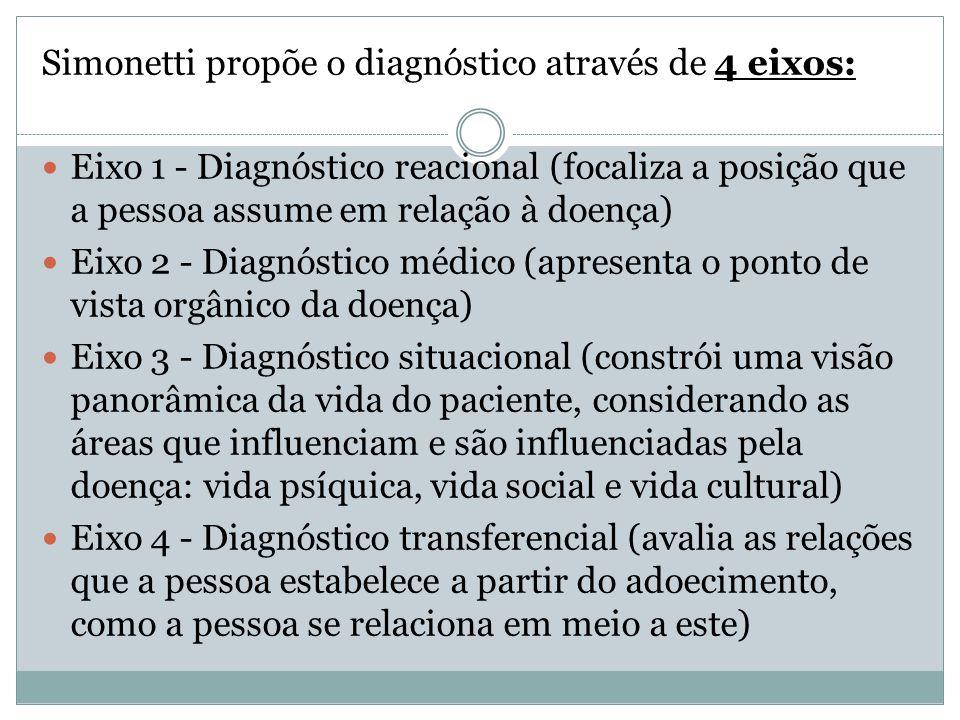 Simonetti propõe o diagnóstico através de 4 eixos: Eixo 1 - Diagnóstico reacional (focaliza a posição que a pessoa assume em relação à doença) Eixo 2