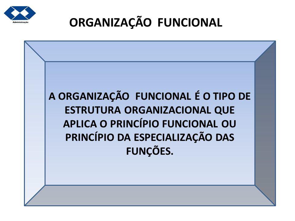 ORGANIZAÇÃO FUNCIONAL A ORGANIZAÇÃO FUNCIONAL É O TIPO DE ESTRUTURA ORGANIZACIONAL QUE APLICA O PRINCÍPIO FUNCIONAL OU PRINCÍPIO DA ESPECIALIZAÇÃO DAS