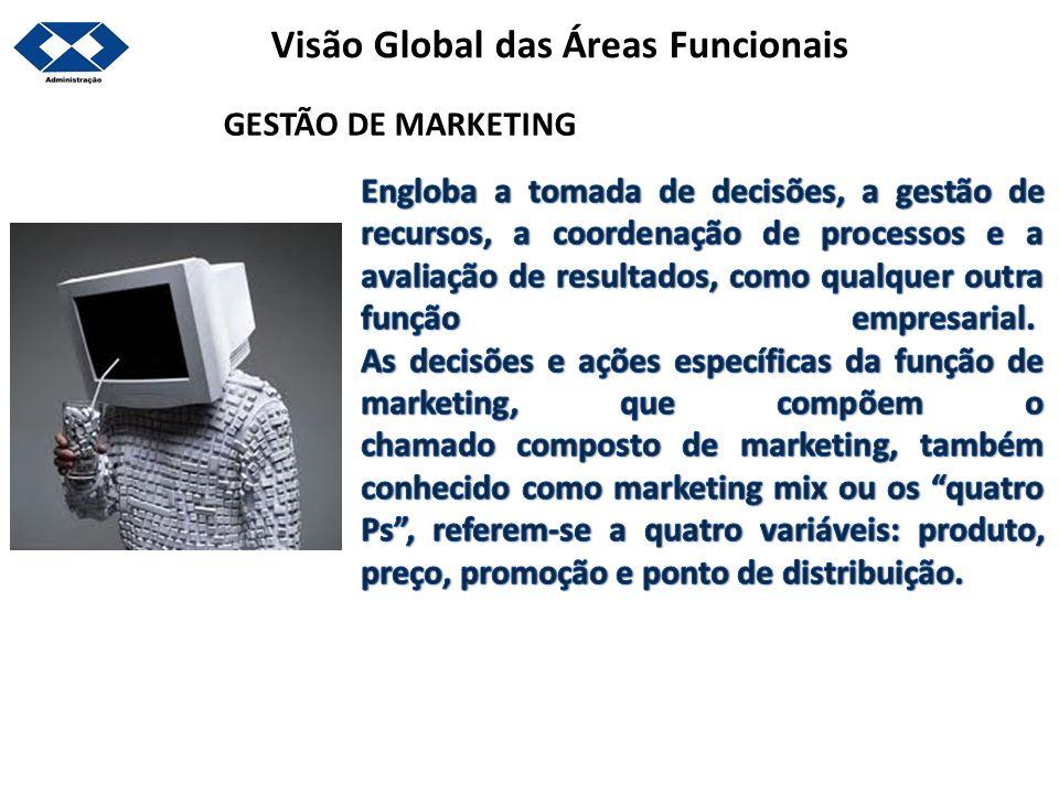 Visão Global das Áreas Funcionais GESTÃO DE MARKETING
