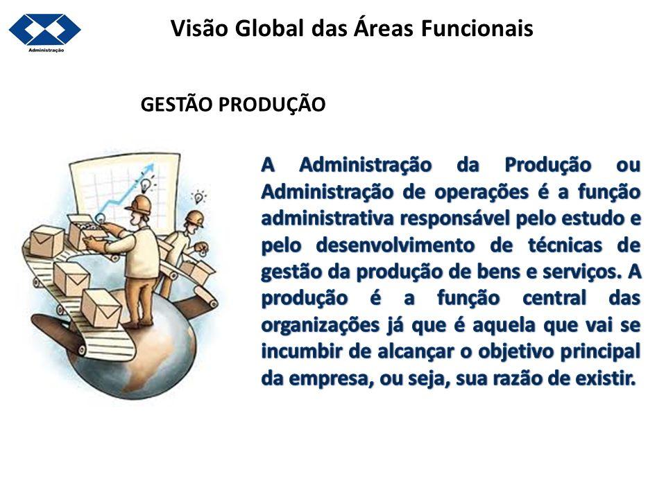 Visão Global das Áreas Funcionais GESTÃO PRODUÇÃO