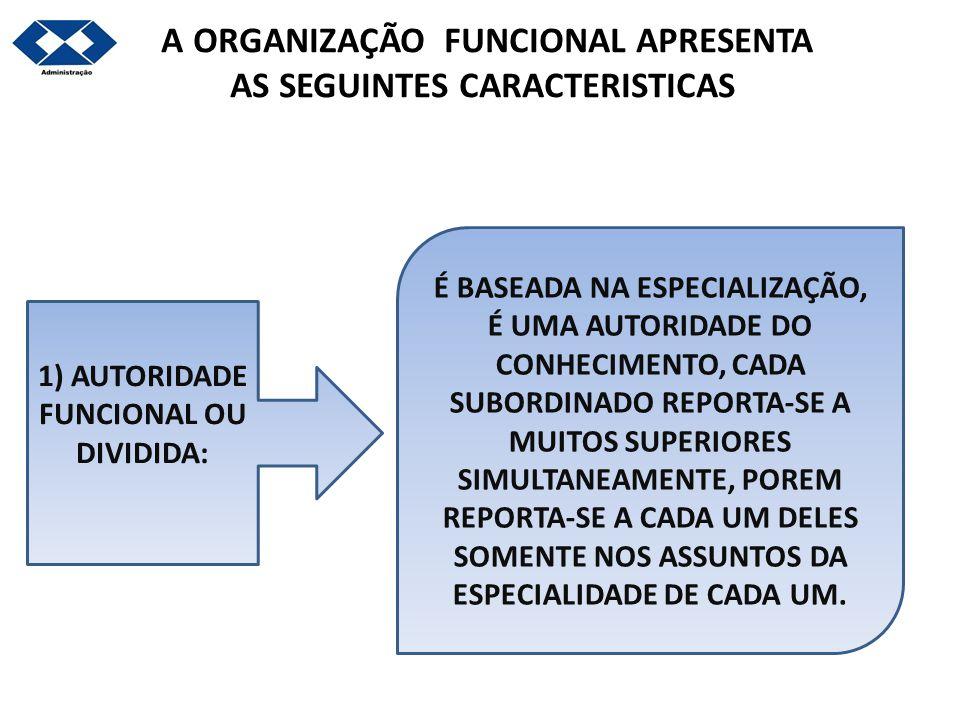 1) AUTORIDADE FUNCIONAL OU DIVIDIDA: É BASEADA NA ESPECIALIZAÇÃO, É UMA AUTORIDADE DO CONHECIMENTO, CADA SUBORDINADO REPORTA-SE A MUITOS SUPERIORES SI