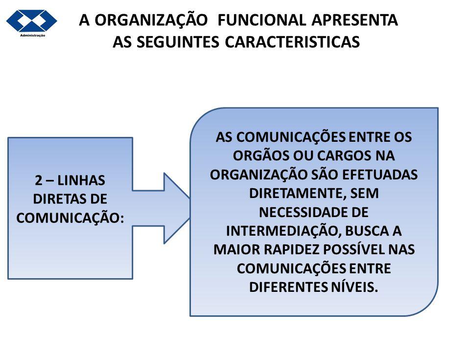 2 – LINHAS DIRETAS DE COMUNICAÇÃO: AS COMUNICAÇÕES ENTRE OS ORGÃOS OU CARGOS NA ORGANIZAÇÃO SÃO EFETUADAS DIRETAMENTE, SEM NECESSIDADE DE INTERMEDIAÇÃ
