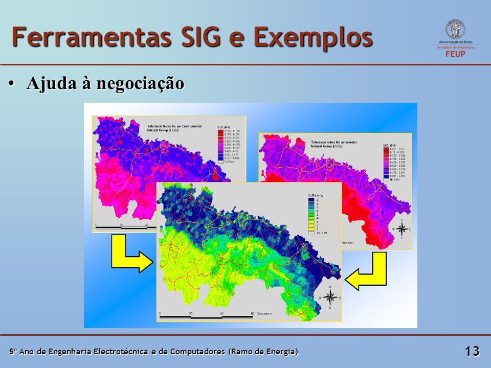 5º Ano de Engenharia Electrotécnica e de Computadores (Ramo de Energia) 13 Ferramentas SIG e Exemplos Ajuda à negociaçãoAjuda à negociação