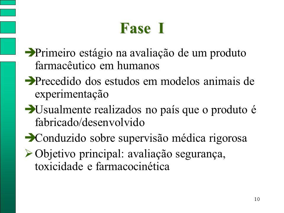 10 Fase I  Primeiro estágio na avaliação de um produto farmacêutico em humanos  Precedido dos estudos em modelos animais de experimentação  Usualme