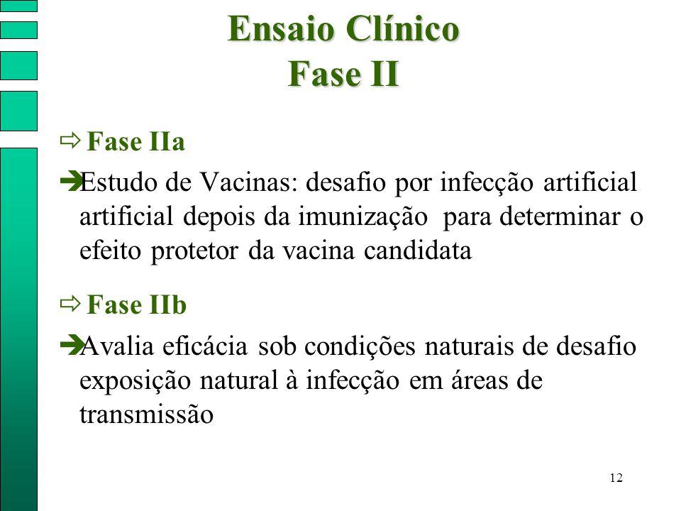 12  Fase IIa  Estudo de Vacinas: desafio por infecção artificial artificial depois da imunização para determinar o efeito protetor da vacina candida