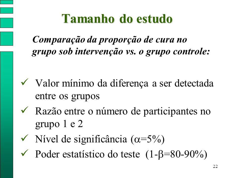 22 Tamanho do estudo Valor mínimo da diferença a ser detectada entre os grupos Razão entre o número de participantes no grupo 1 e 2 Nível de significâ