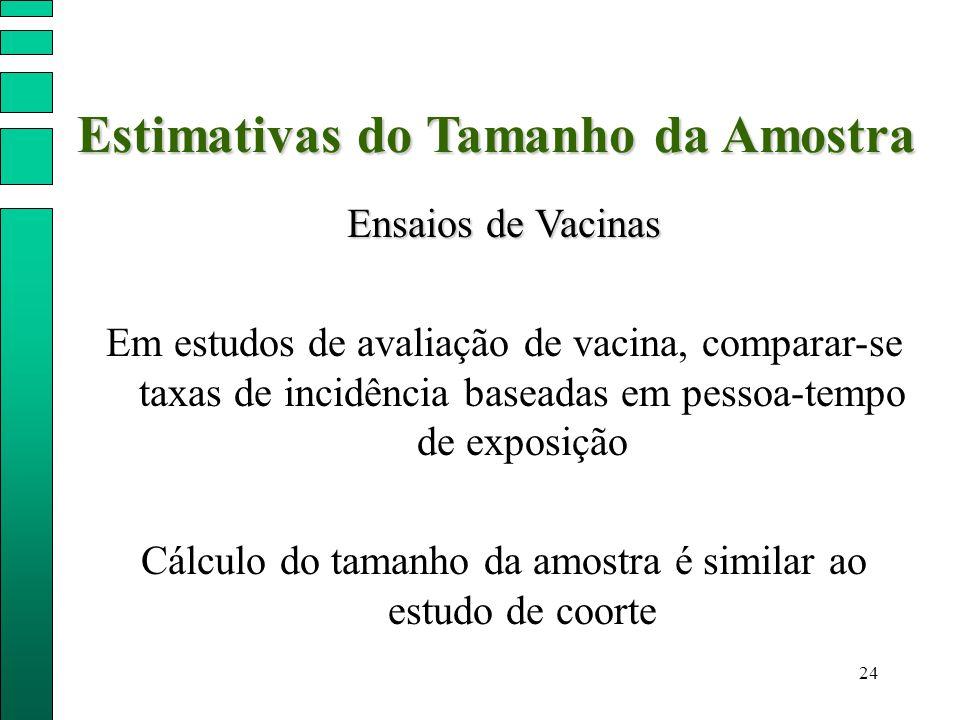 24 Estimativas do Tamanho da Amostra Ensaios de Vacinas Em estudos de avaliação de vacina, comparar-se taxas de incidência baseadas em pessoa-tempo de