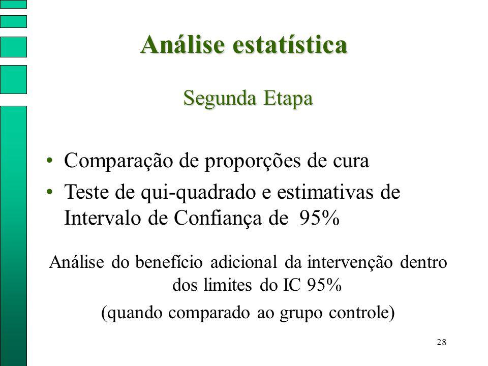 28 Segunda Etapa Comparação de proporções de cura Teste de qui-quadrado e estimativas de Intervalo de Confiança de 95% Análise do benefício adicional
