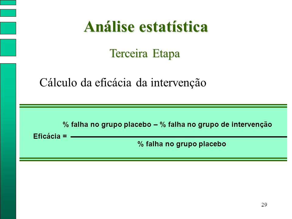 29 Análise estatística Eficácia = % falha no grupo placebo – % falha no grupo de intervenção % falha no grupo placebo Terceira Etapa Cálculo da eficác