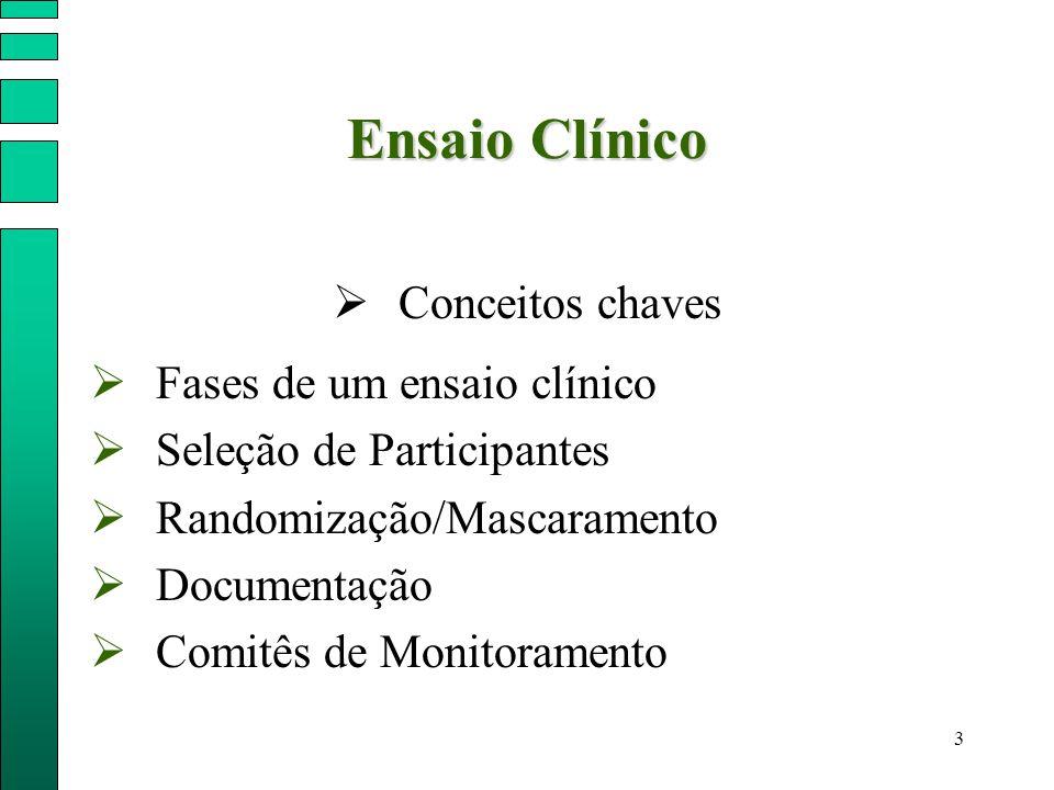 3 Ensaio Clínico  Conceitos chaves  Fases de um ensaio clínico  Seleção de Participantes  Randomização/Mascaramento  Documentação  Comitês de Mo