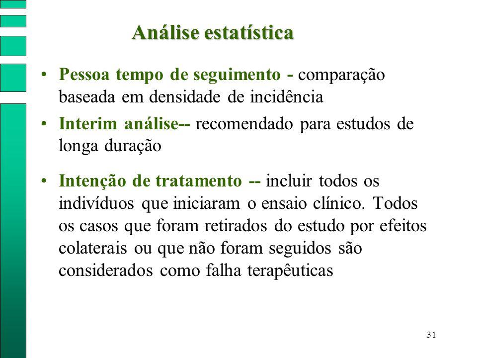 31 Pessoa tempo de seguimento - comparação baseada em densidade de incidência Interim análise-- recomendado para estudos de longa duração Intenção de