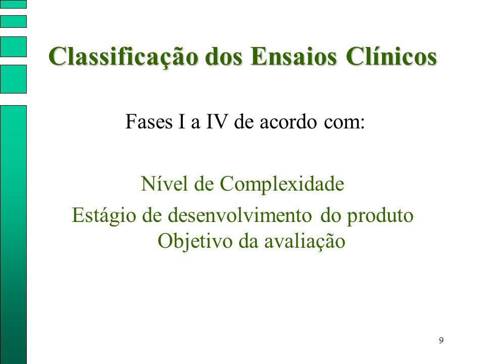 9 Classificação dos Ensaios Clínicos Fases I a IV de acordo com: Nível de Complexidade Estágio de desenvolvimento do produto Objetivo da avaliação