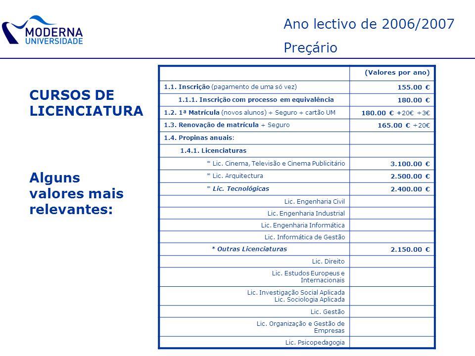 Ano lectivo de 2006/2007 Licenciaturas – Universidade Moderna Licenciaturas: «9.1.