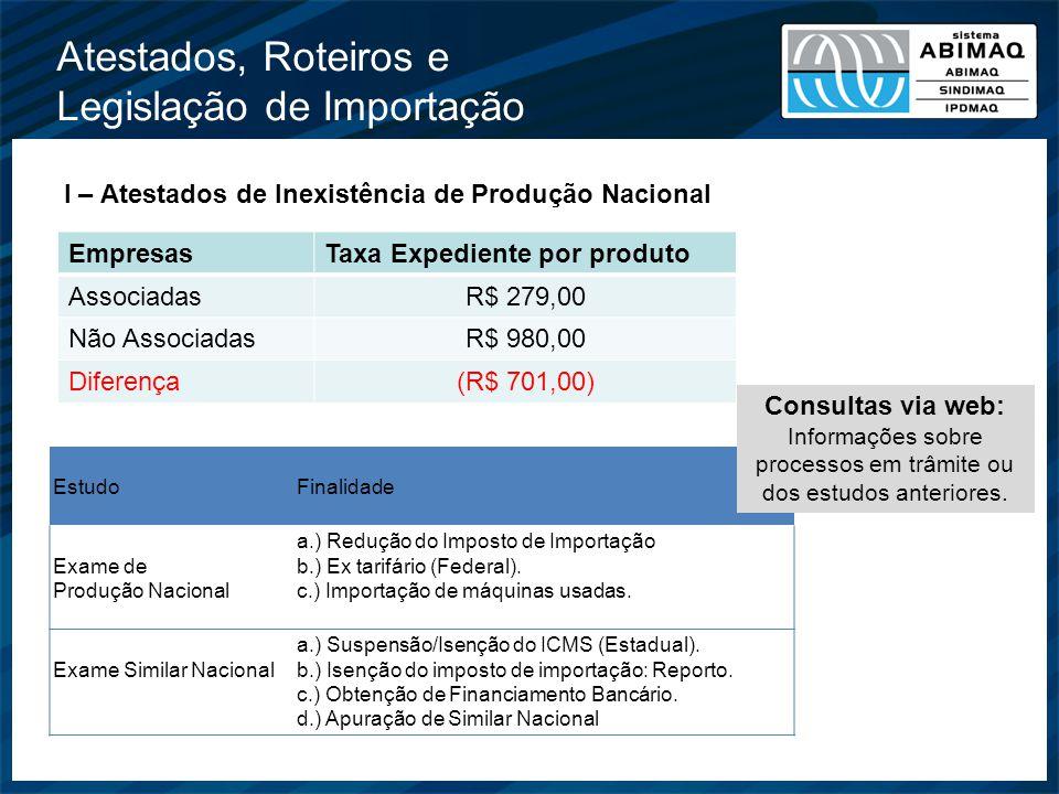 Atestados, Roteiros e Legislação de Importação I – Atestados de Inexistência de Produção Nacional EmpresasTaxa Expediente por produto AssociadasR$ 279