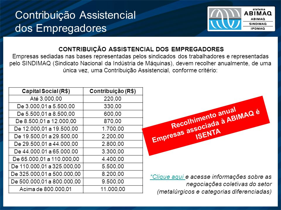 Contribuição Assistencial dos Empregadores CONTRIBUIÇÃO ASSISTENCIAL DOS EMPREGADORES Empresas sediadas nas bases representadas pelos sindicados dos t