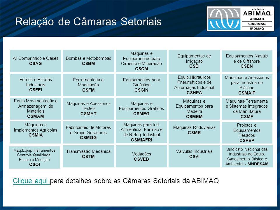 São diversos Serviços e Benefícios que as empresas associadas da ABIMAQ podem usufruir.