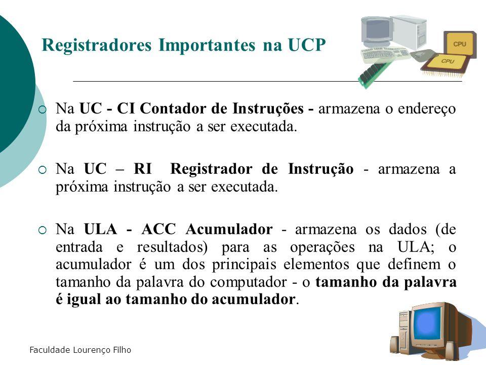 Faculdade Lourenço Filho Registradores Importantes na UCP  Na UC - CI Contador de Instruções - armazena o endereço da próxima instrução a ser executa