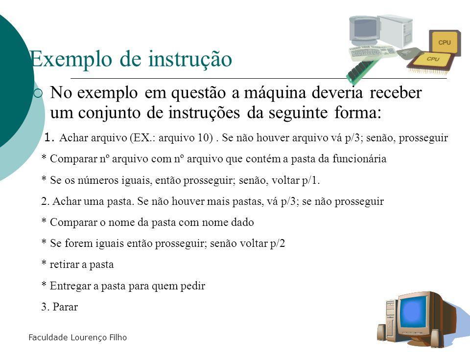 Faculdade Lourenço Filho Exemplo de instrução  No exemplo em questão a máquina deveria receber um conjunto de instruções da seguinte forma : 1. Achar