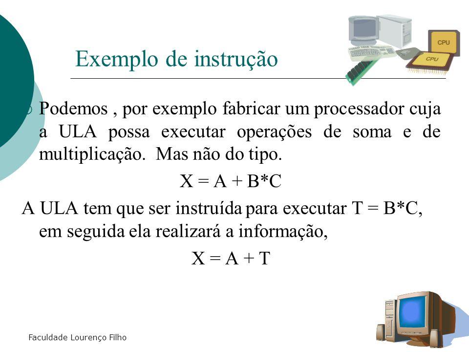 Faculdade Lourenço Filho Exemplo de instrução  Podemos, por exemplo fabricar um processador cuja a ULA possa executar operações de soma e de multiplicação.
