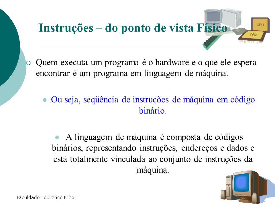 Faculdade Lourenço Filho  Quem executa um programa é o hardware e o que ele espera encontrar é um programa em linguagem de máquina. Ou seja, seqüênci