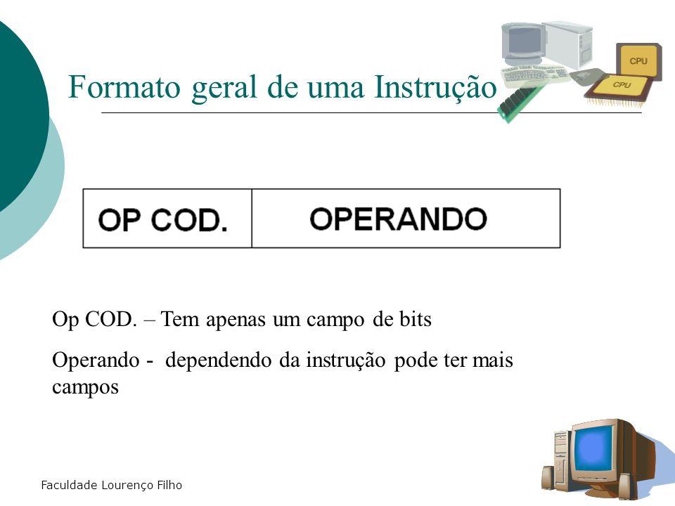 Faculdade Lourenço Filho Formato geral de uma Instrução Op COD. – Tem apenas um campo de bits Operando - dependendo da instrução pode ter mais campos