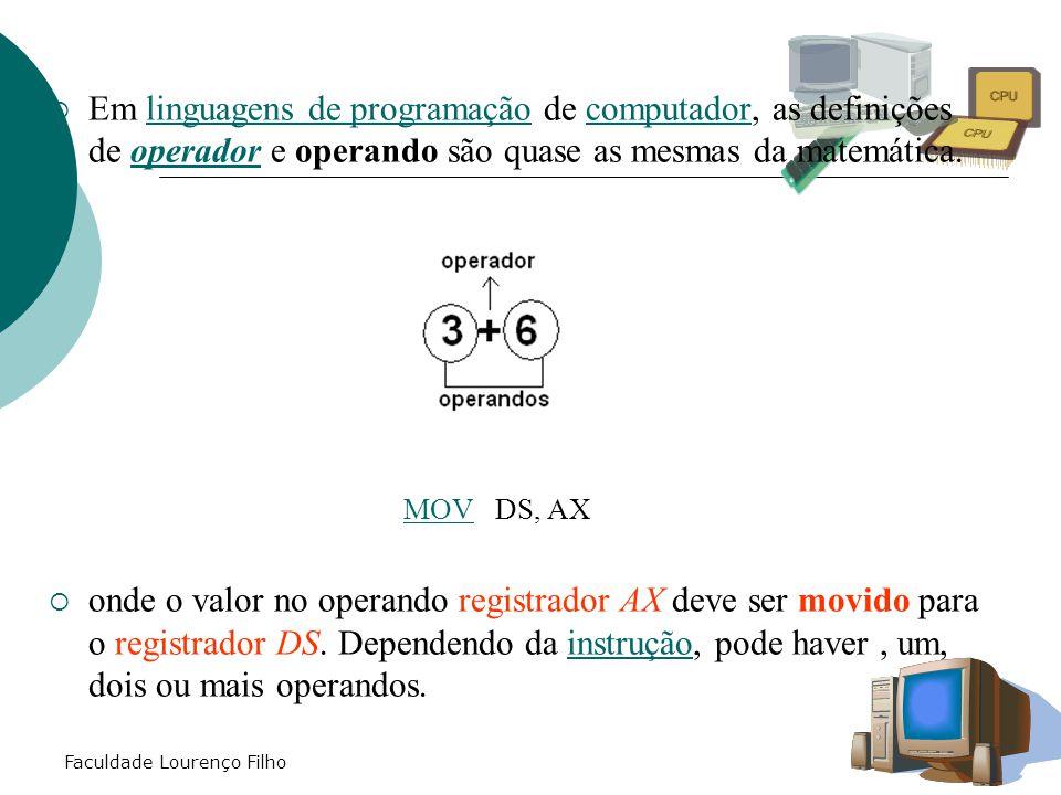Faculdade Lourenço Filho  Em linguagens de programação de computador, as definições de operador e operando são quase as mesmas da matemática.linguagens de programaçãocomputadoroperador MOV DS, AXMOV  onde o valor no operando registrador AX deve ser movido para o registrador DS.