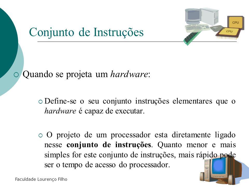 Faculdade Lourenço Filho Conjunto de Instruções  Quando se projeta um hardware:  Define-se o seu conjunto instruções elementares que o hardware é ca