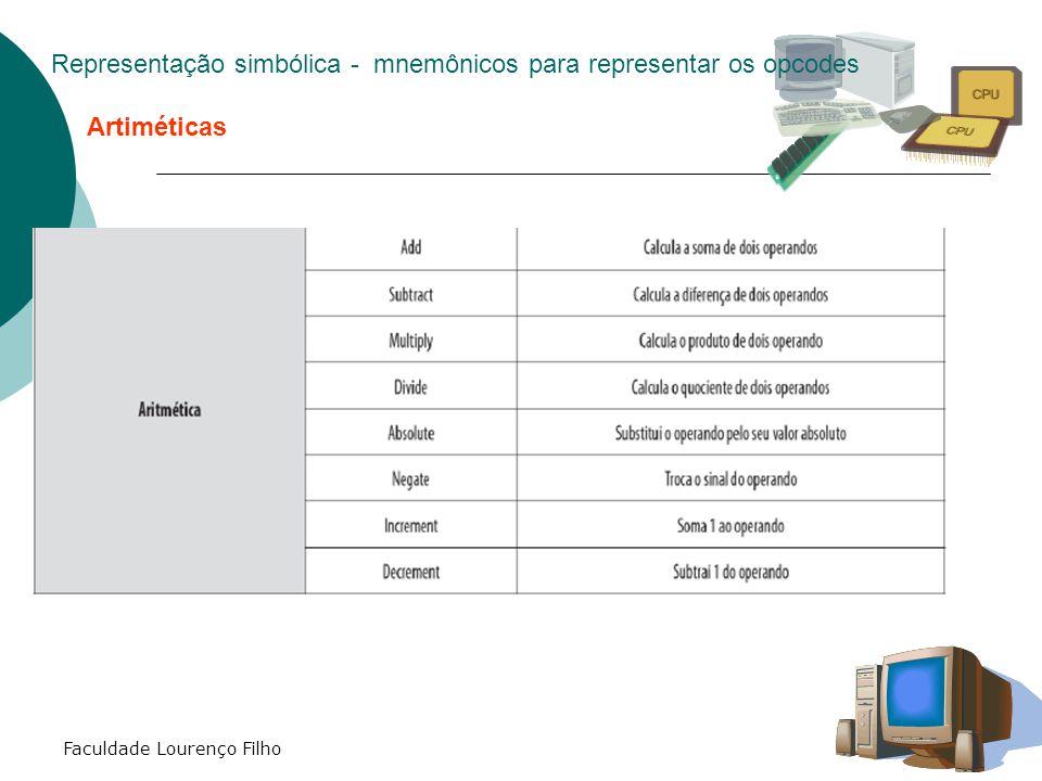Faculdade Lourenço Filho Representação simbólica - mnemônicos para representar os opcodes Artiméticas