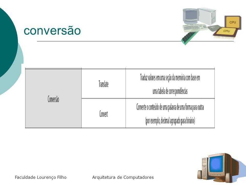 conversão Faculdade Lourenço FilhoArquitetura de Computadores