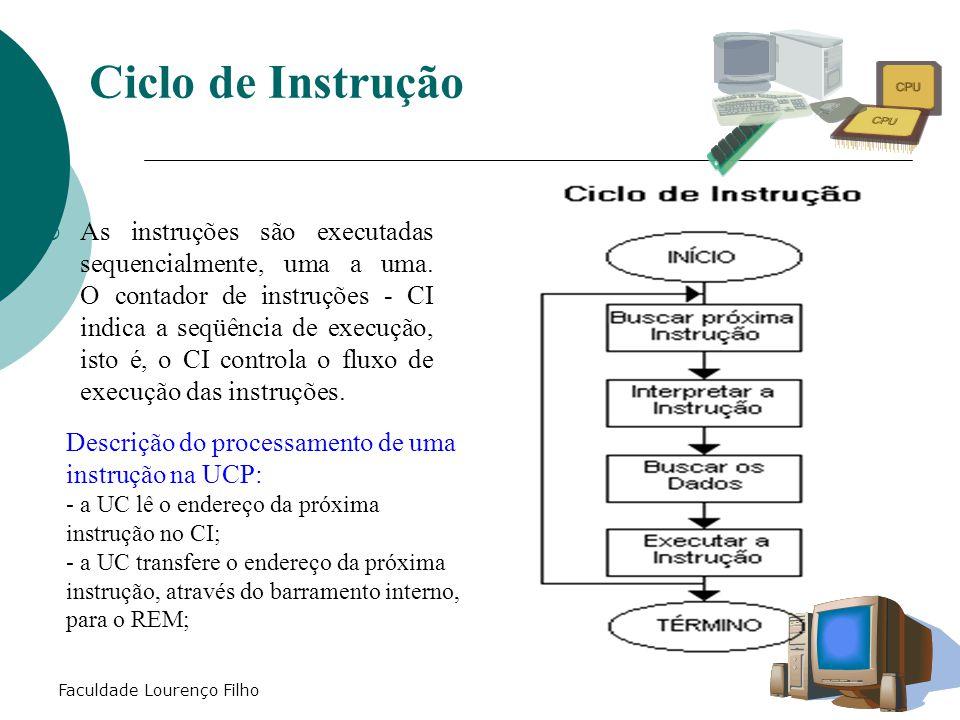 Faculdade Lourenço Filho Ciclo de Instrução  As instruções são executadas sequencialmente, uma a uma. O contador de instruções - CI indica a seqüênci
