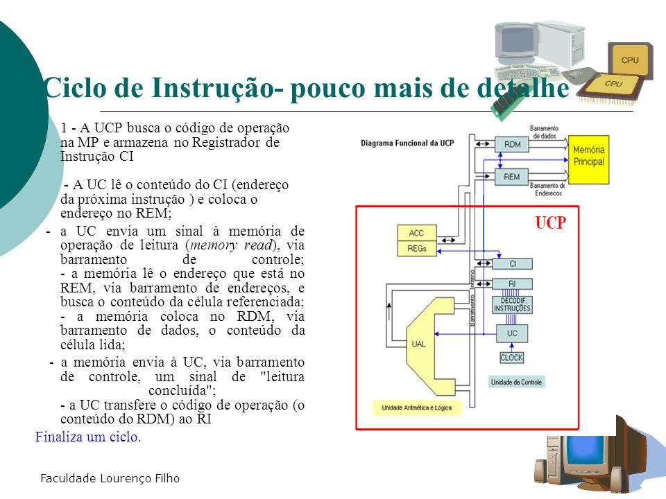 Faculdade Lourenço Filho Ciclo de Instrução- pouco mais de detalhe  1 - A UCP busca o código de operação na MP e armazena no Registrador de Instrução CI - A UC lê o conteúdo do CI (endereço da próxima instrução ) e coloca o endereço no REM; read - a UC envia um sinal à memória de operação de leitura (memory read), via barramento de controle; - a memória lê o endereço que está no REM, via barramento de endereços, e busca o conteúdo da célula referenciada; - a memória coloca no RDM, via barramento de dados, o conteúdo da célula lida; - a memória envia à UC, via barramento de controle, um sinal de leitura concluída ; - a UC transfere o código de operação (o conteúdo do RDM) ao RI Finaliza um ciclo.
