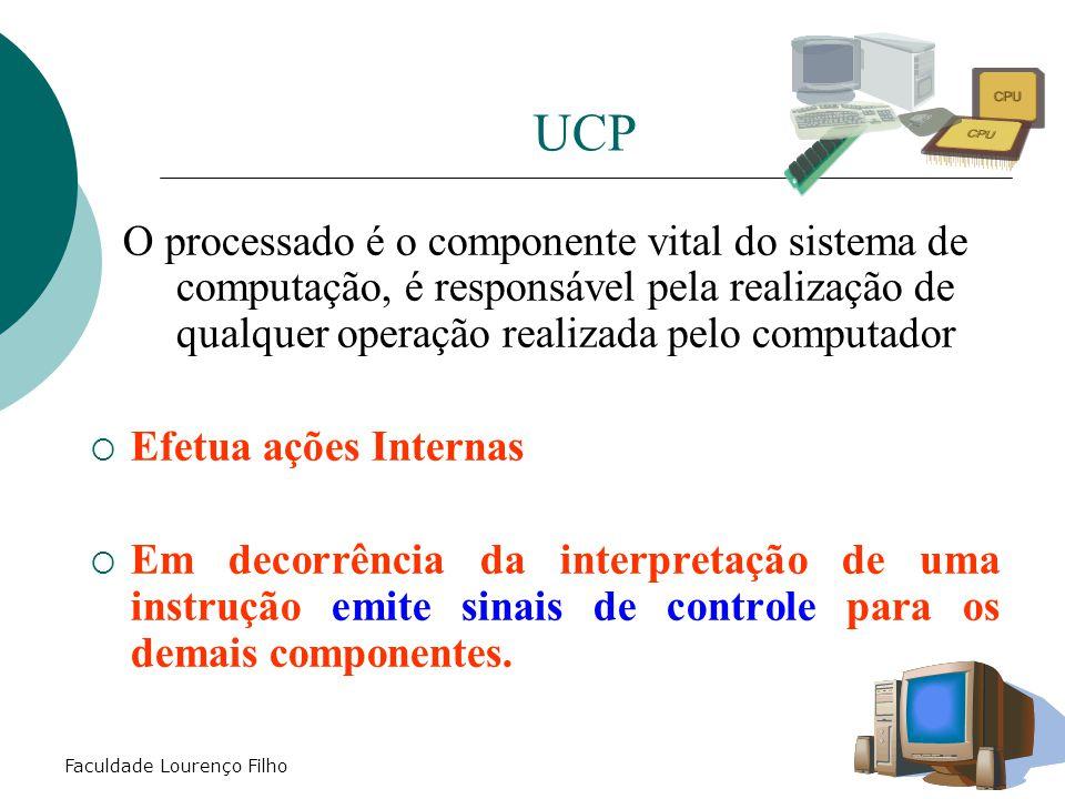 Faculdade Lourenço Filho UCP O processado é o componente vital do sistema de computação, é responsável pela realização de qualquer operação realizada pelo computador  Efetua ações Internas  Em decorrência da interpretação de uma instrução emite sinais de controle para os demais componentes.
