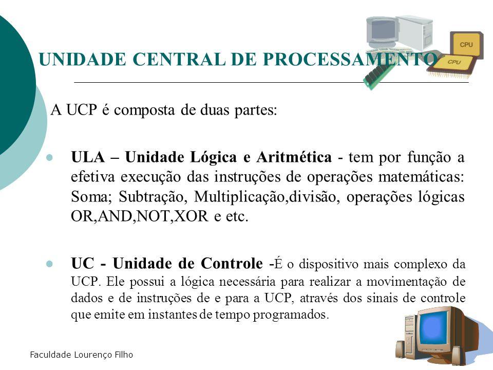 Faculdade Lourenço Filho  A UCP é composta de duas partes: ULA – Unidade Lógica e Aritmética - tem por função a efetiva execução das instruções de op