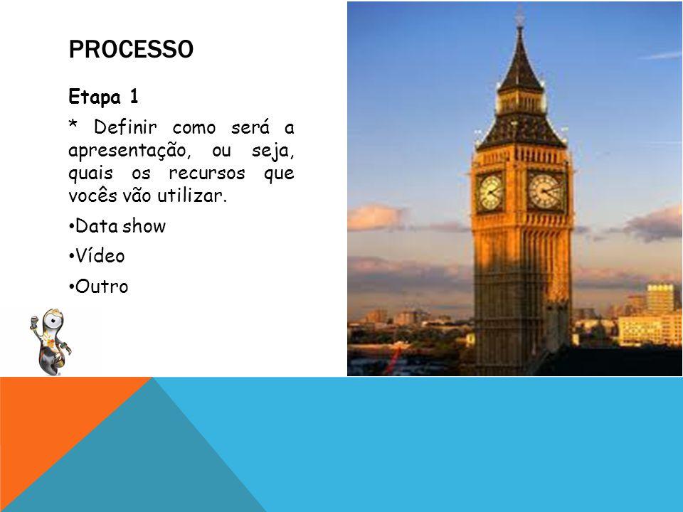 Etapa 1 * Definir como será a apresentação, ou seja, quais os recursos que vocês vão utilizar. Data show Vídeo Outro PROCESSO