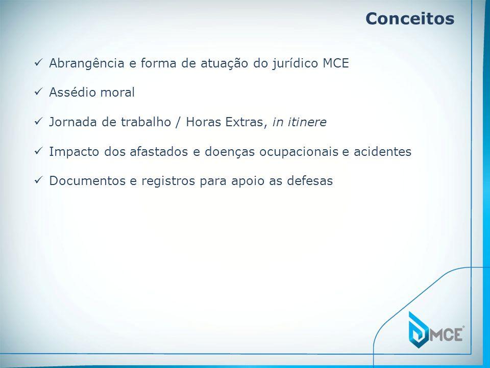 Recursos Consultoria Jurídica Apoio a contratos Relações trabalhistas Apoio a pleitos Relações sindicais