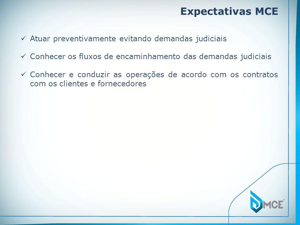 Expectativas MCE Atuar preventivamente evitando demandas judiciais Conhecer os fluxos de encaminhamento das demandas judiciais Conhecer e conduzir as operações de acordo com os contratos com os clientes e fornecedores