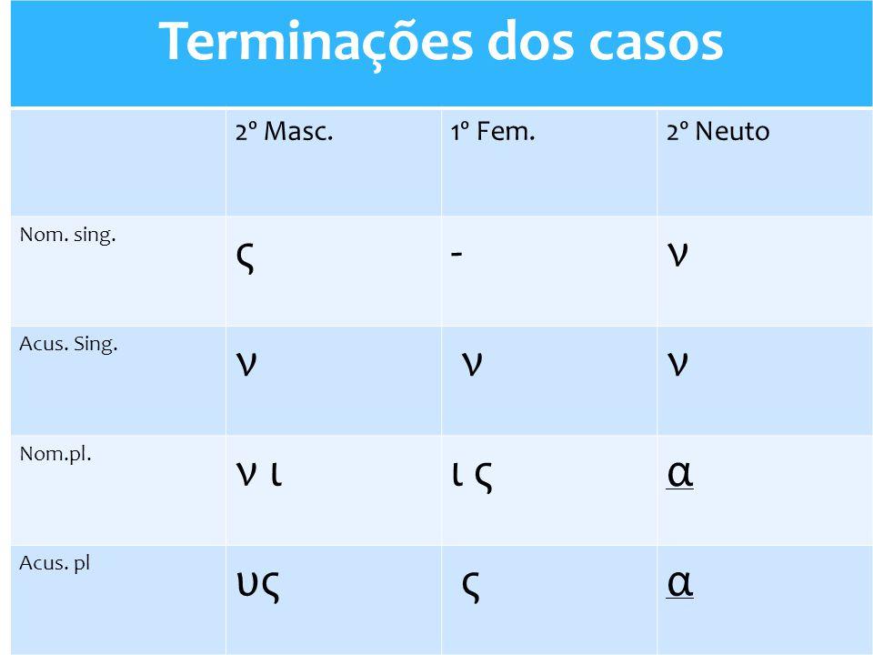 Terminações dos casos 2º Masc.1º Fem.2º Neuto Nom. sing. ς-ν Acus. Sing. ν νν Nom.pl. ν ιι ςα Acus. pl υς ςα