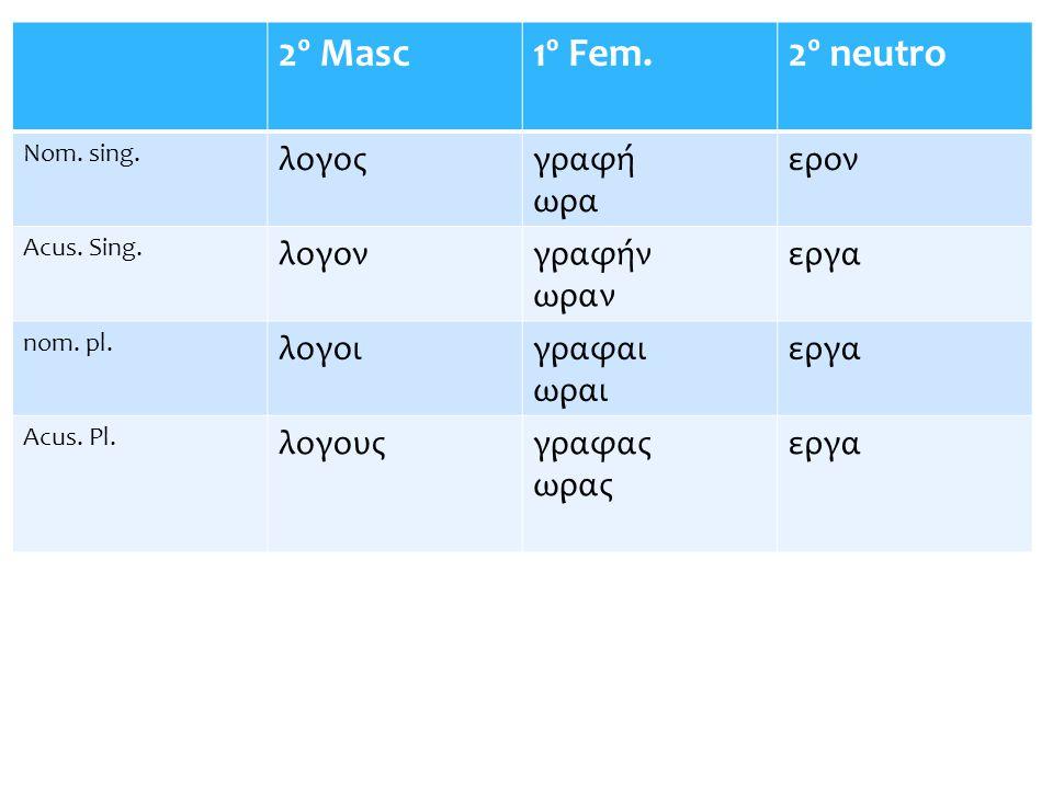 2º Masc1º Fem.2º neutro Nom. sing. λογοςγραφή ωρα ερον Acus. Sing. λογονγραφήν ωραν εργα nom. pl. λογοιγραφαι ωραι εργα Acus. Pl. λογουςγραφας ωρας ερ