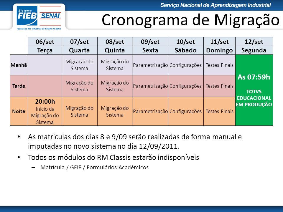 Cronograma de Migração 06/set07/set08/set09/set10/set11/set12/set TerçaQuartaQuintaSextaSábadoDomingoSegunda Manhã Migração do Sistema ParametrizaçãoConfiguraçõesTestes Finais As 07:59h TOTVS EDUCACIONAL EM PRODUÇÃO Tarde Migração do Sistema ParametrizaçãoConfiguraçõesTestes Finais Noite 20:00h Início da Migração do Sistema Migração do Sistema ParametrizaçãoConfiguraçõesTestes Finais As matrículas dos dias 8 e 9/09 serão realizadas de forma manual e imputadas no novo sistema no dia 12/09/2011.