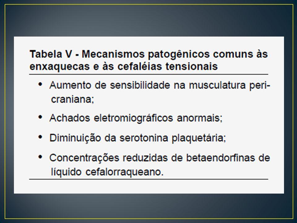 ABORTIVO – analgésicos (paracetmol, dipirona,) AINE e/ou miorrelaxantes (tizanidina); técnicas de relaxamento PROFILÁTICO – antidepressivos tricíclicos (amitriptilina, imipramina, desipramina, e nortriptilina)