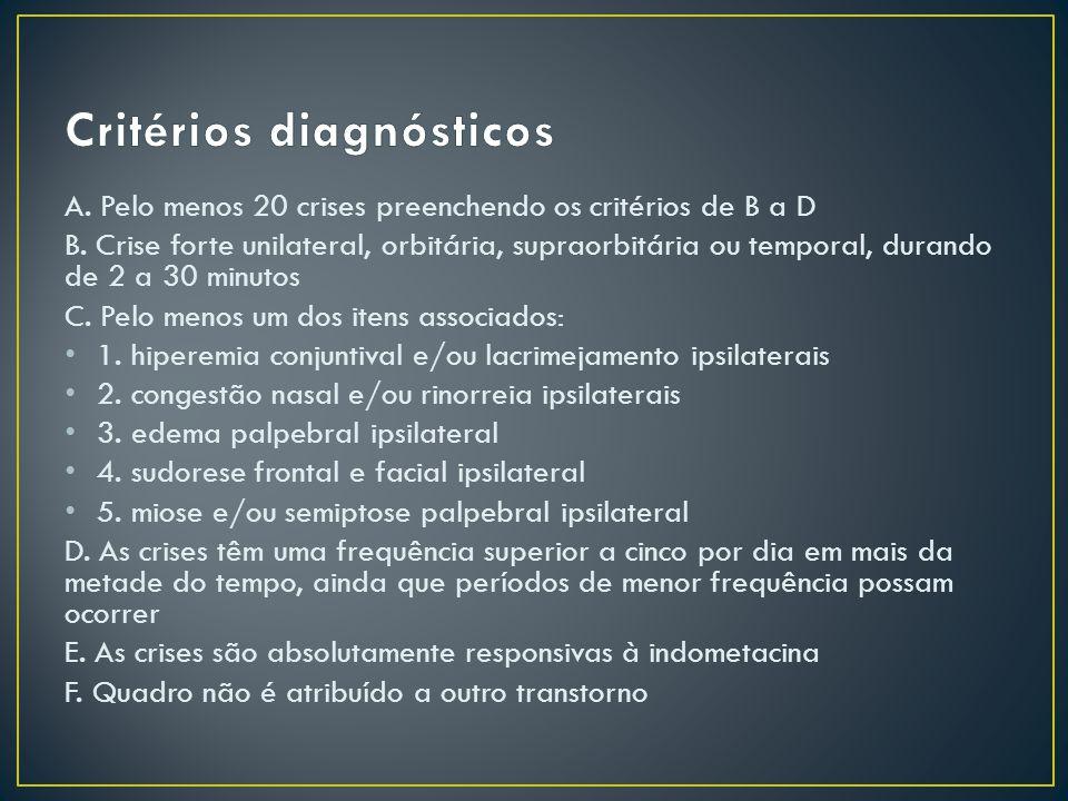 Indometacina – AINE disponível desde 1963, em comprimidos de 25mg ou 50 mg.